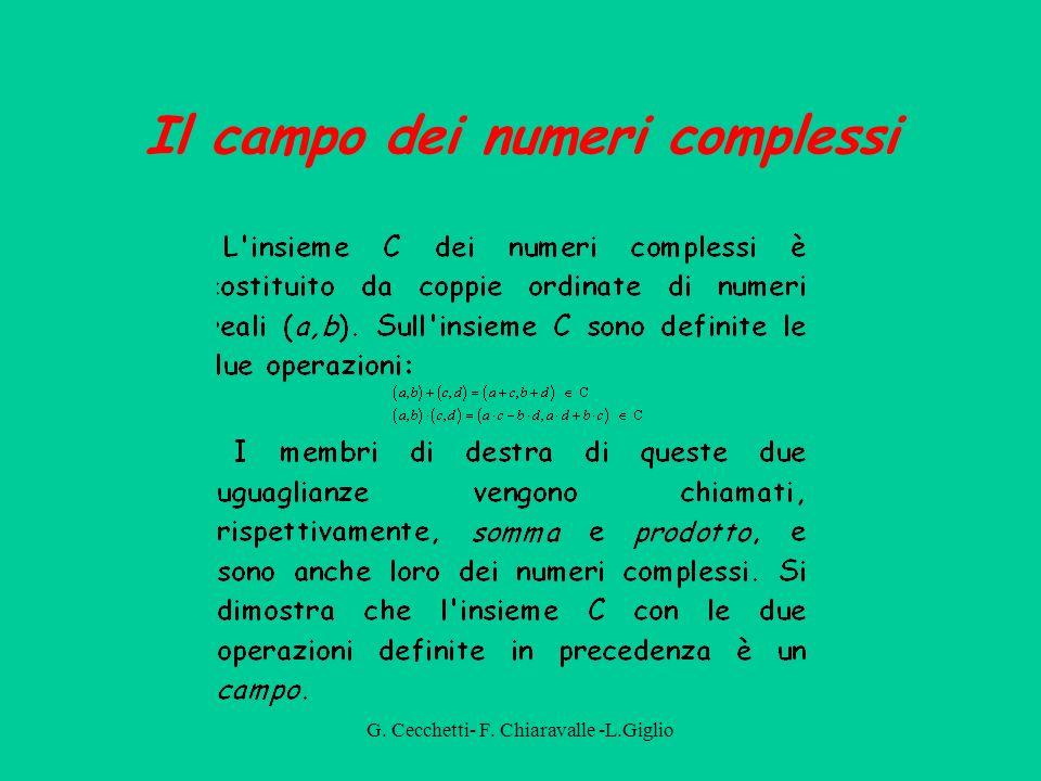 G. Cecchetti- F. Chiaravalle -L.Giglio a+bi a b i Numero complesso Espressione della forma a+bi dove a e b sono numeri reali e i rappresenta l'unità i