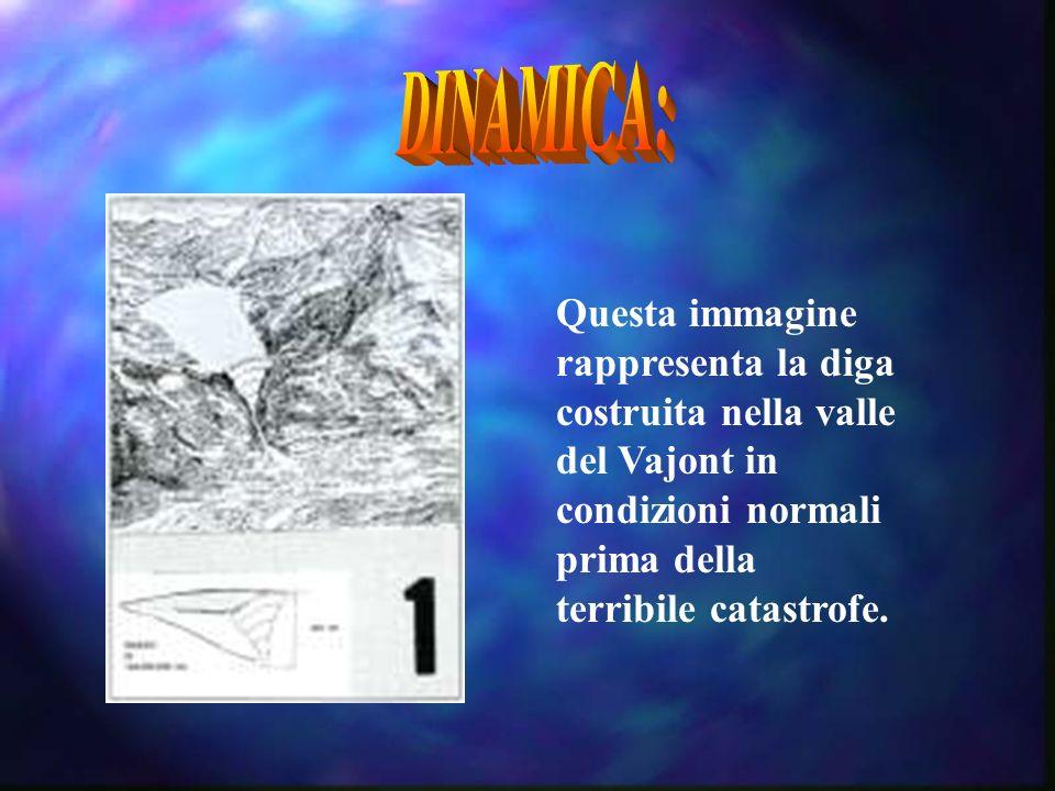 Questa immagine rappresenta la diga costruita nella valle del Vajont in condizioni normali prima della terribile catastrofe.