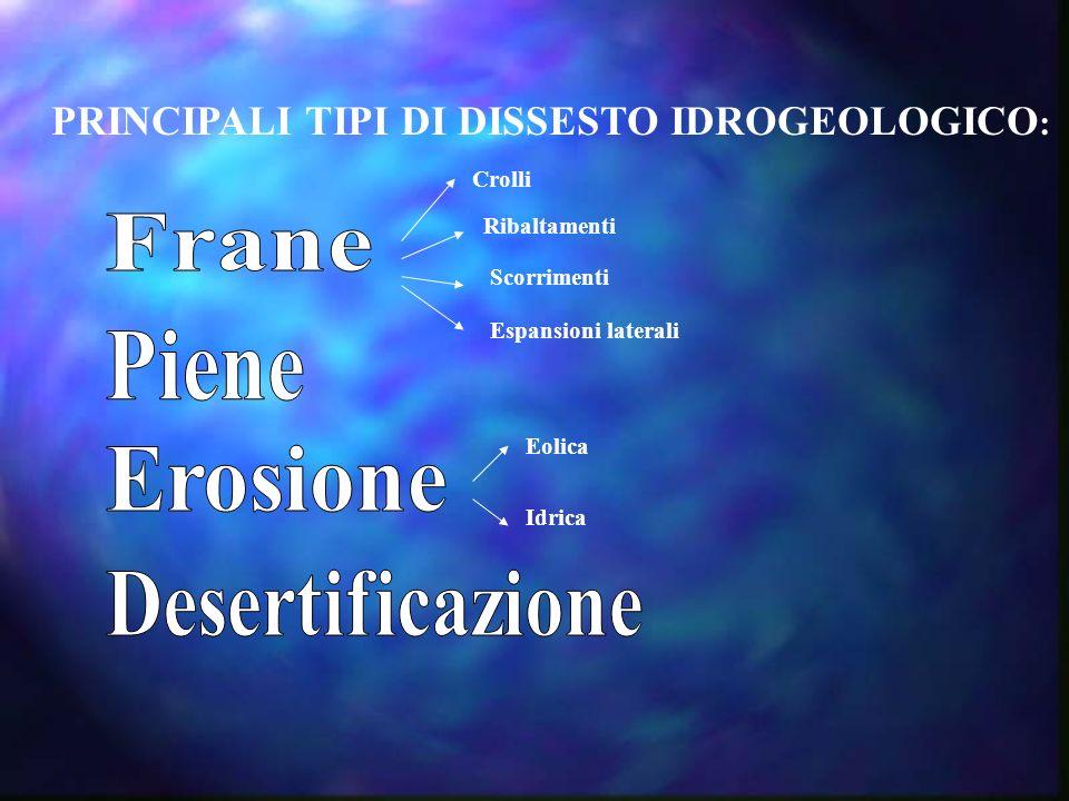 PRINCIPALI TIPI DI DISSESTO IDROGEOLOGICO : Crolli Ribaltamenti Scorrimenti Espansioni laterali Eolica Idrica