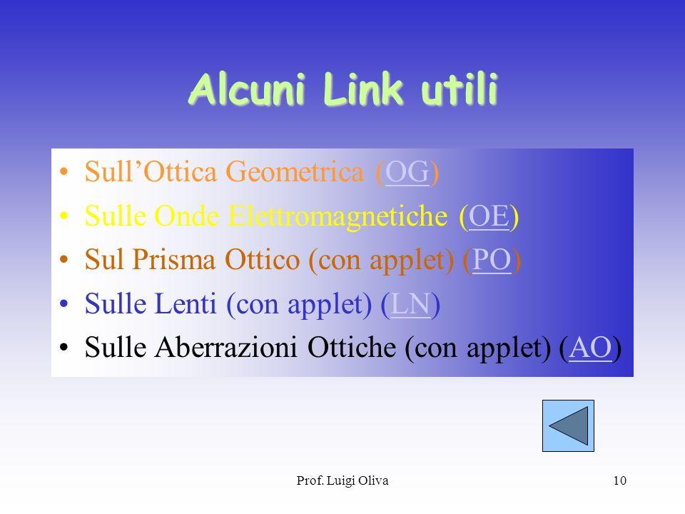 Prof. Luigi Oliva10 Alcuni Link utili SullOttica Geometrica (OG)OG Sulle Onde Elettromagnetiche (OE)OE Sul Prisma Ottico (con applet) (PO)PO Sulle Len