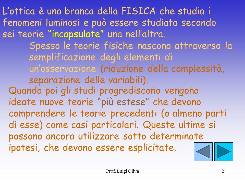 Prof. Luigi Oliva2 Lottica è una branca della FISICA che studia i fenomeni luminosi e può essere studiata secondo sei teorie incapsulate una nellaltra