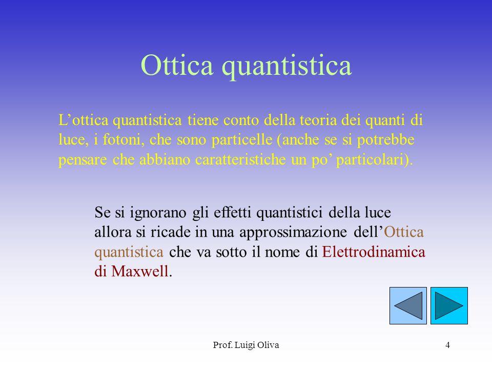 Prof. Luigi Oliva4 Ottica quantistica Lottica quantistica tiene conto della teoria dei quanti di luce, i fotoni, che sono particelle (anche se si potr