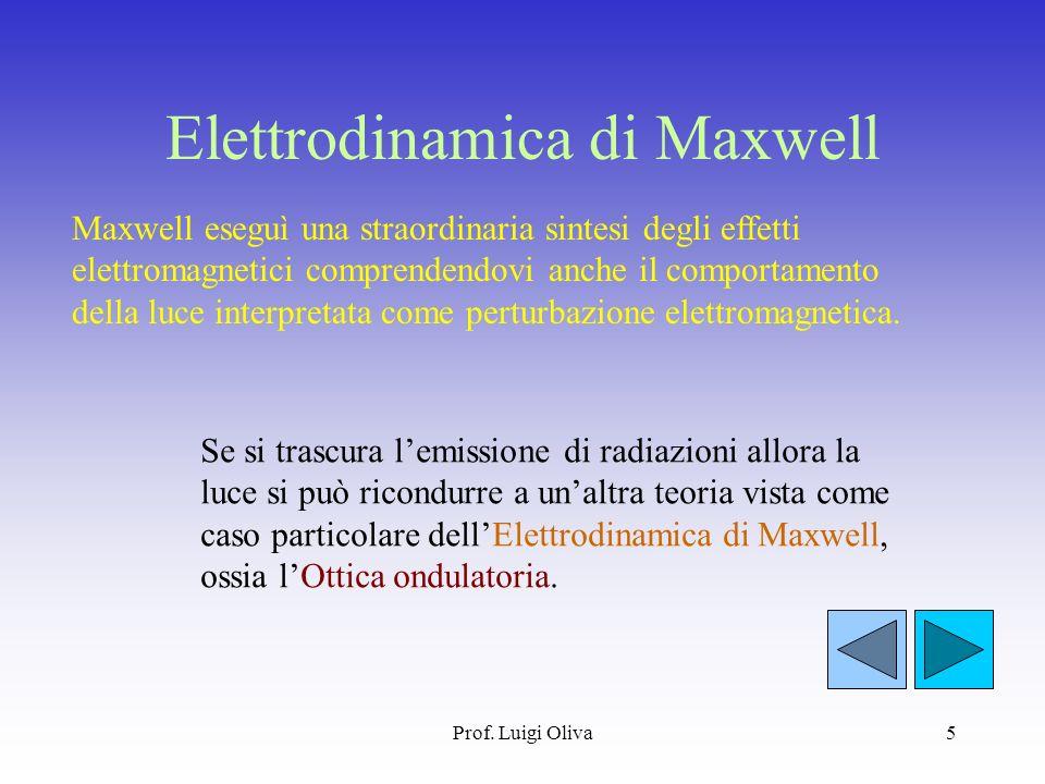 Prof. Luigi Oliva5 Elettrodinamica di Maxwell Maxwell eseguì una straordinaria sintesi degli effetti elettromagnetici comprendendovi anche il comporta
