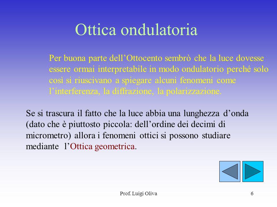 Prof. Luigi Oliva6 Ottica ondulatoria Per buona parte dellOttocento sembrò che la luce dovesse essere ormai interpretabile in modo ondulatorio perché