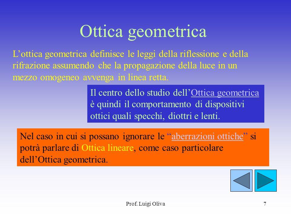 Prof. Luigi Oliva7 Ottica geometrica Lottica geometrica definisce le leggi della riflessione e della rifrazione assumendo che la propagazione della lu