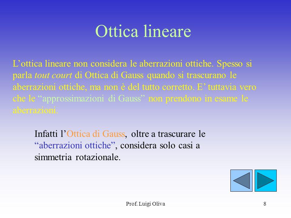 Prof. Luigi Oliva8 Ottica lineare Lottica lineare non considera le aberrazioni ottiche. Spesso si parla tout court di Ottica di Gauss quando si trascu