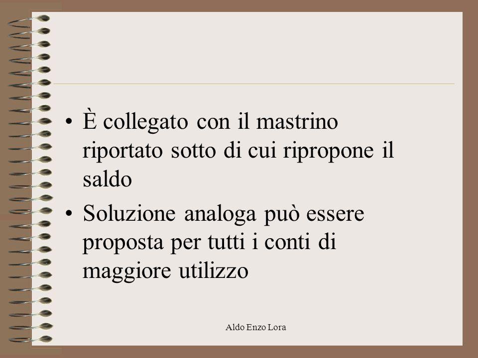 Aldo Enzo Lora È collegato con il mastrino riportato sotto di cui ripropone il saldo Soluzione analoga può essere proposta per tutti i conti di maggio