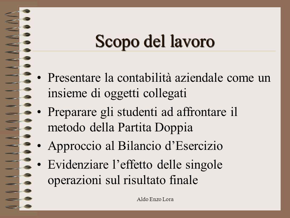 Aldo Enzo Lora Scopo del lavoro Presentare la contabilità aziendale come un insieme di oggetti collegati Preparare gli studenti ad affrontare il metod