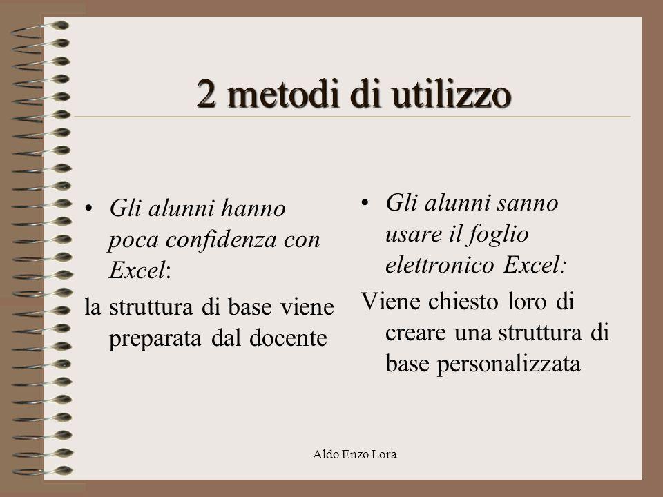 Aldo Enzo Lora 2 metodi di utilizzo Gli alunni hanno poca confidenza con Excel: la struttura di base viene preparata dal docente Gli alunni sanno usar