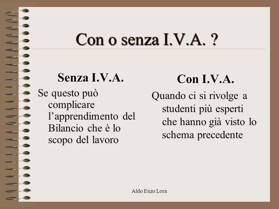 Aldo Enzo Lora Dettagli Tecnici