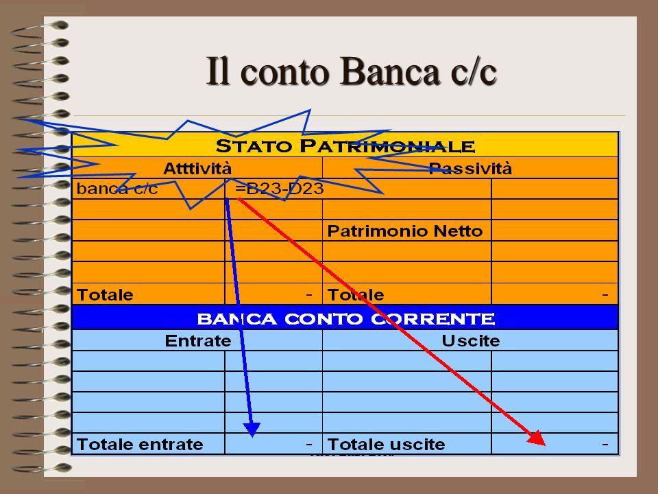 Aldo Enzo Lora Il conto Banca c/c
