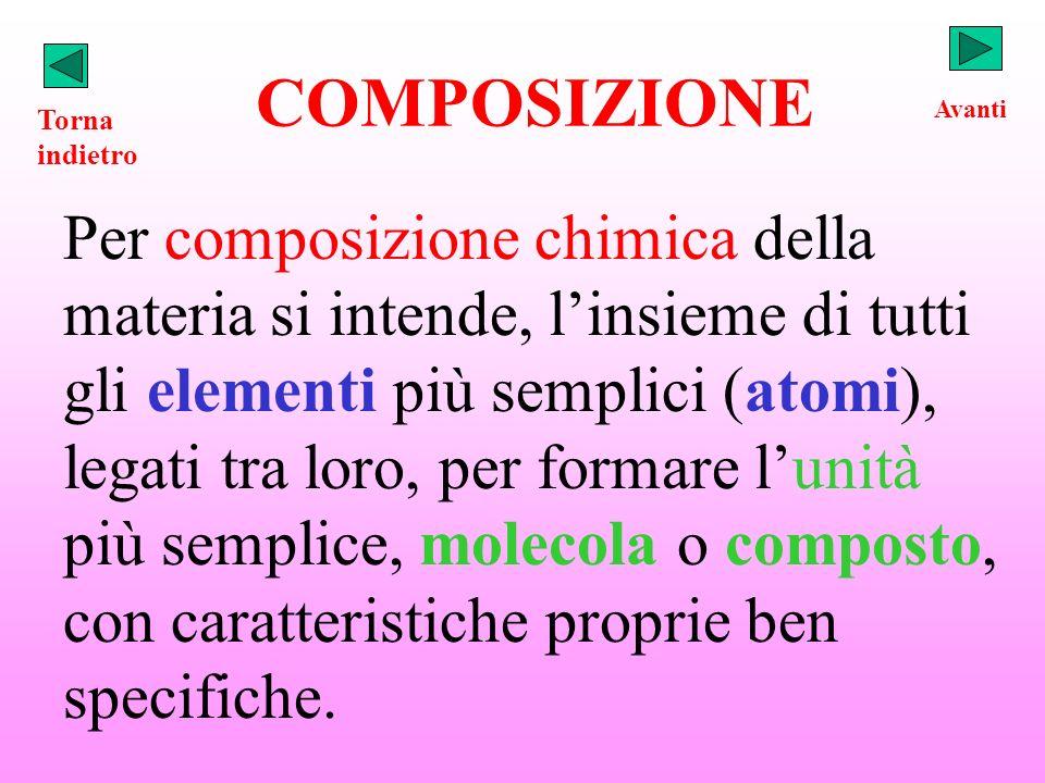 COMPOSIZIONE Per composizione chimica della materia si intende, linsieme di tutti gli elementi più semplici (atomi), legati tra loro, per formare luni