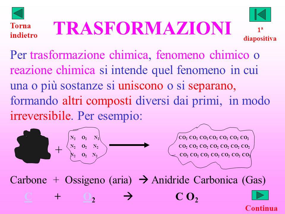 TRASFORMAZIONI Per trasformazione chimica, fenomeno chimico o reazione chimica si intende quel fenomeno in cui una o più sostanze si uniscono o si sep