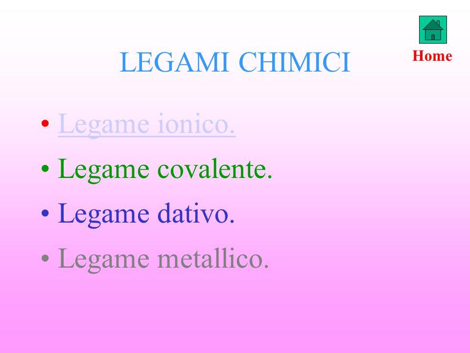 LEGAMI CHIMICI Legame ionico. Legame covalente. Legame dativo. Legame metallico. Home