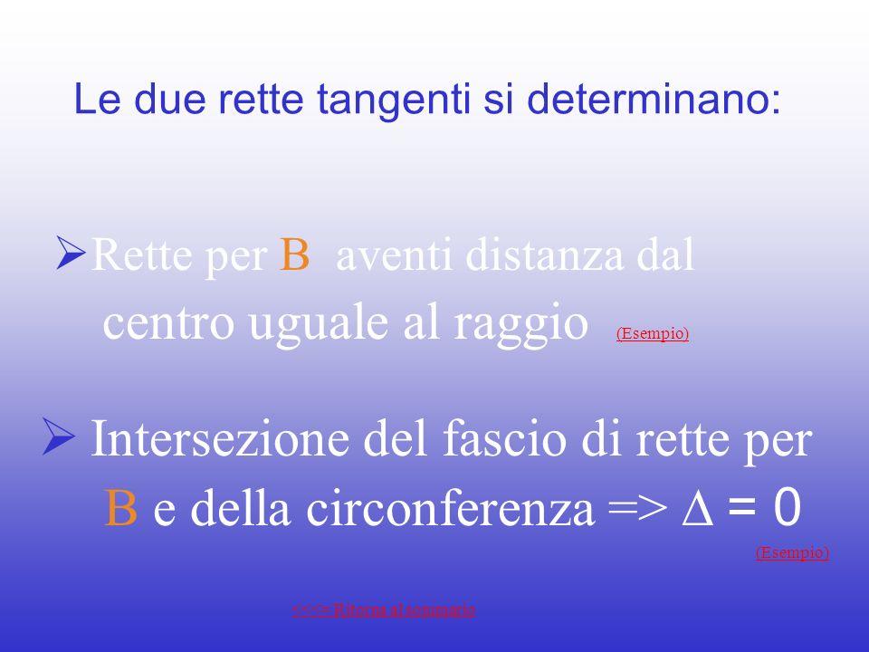 Per un punto esterno B passano due rette tangenti <<<= Ritorna al sommario