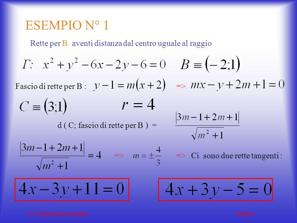Le due rette tangenti si determinano: Rette per B aventi distanza dal centro uguale al raggio (Esempio) Intersezione del fascio di rette per B e della