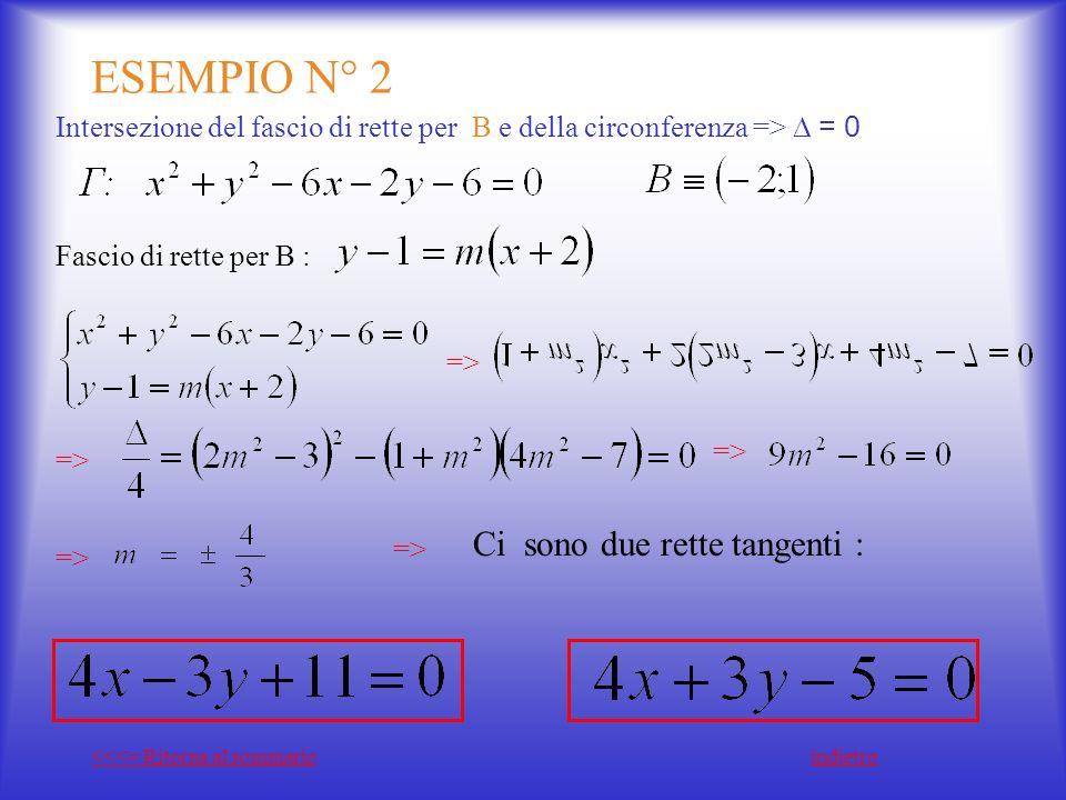 ESEMPIO N° 1 Rette per B aventi distanza dal centro uguale al raggio Fascio di rette per B :=> d ( C; fascio di rette per B ) = => Ci sono due rette t