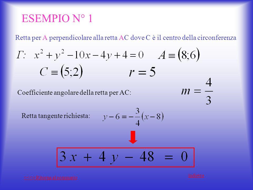 La retta tangente si determina: Retta per A perpendicolare alla retta ACAC dove C è il centro della circonferenza (Esempio) Retta per A avente distanz