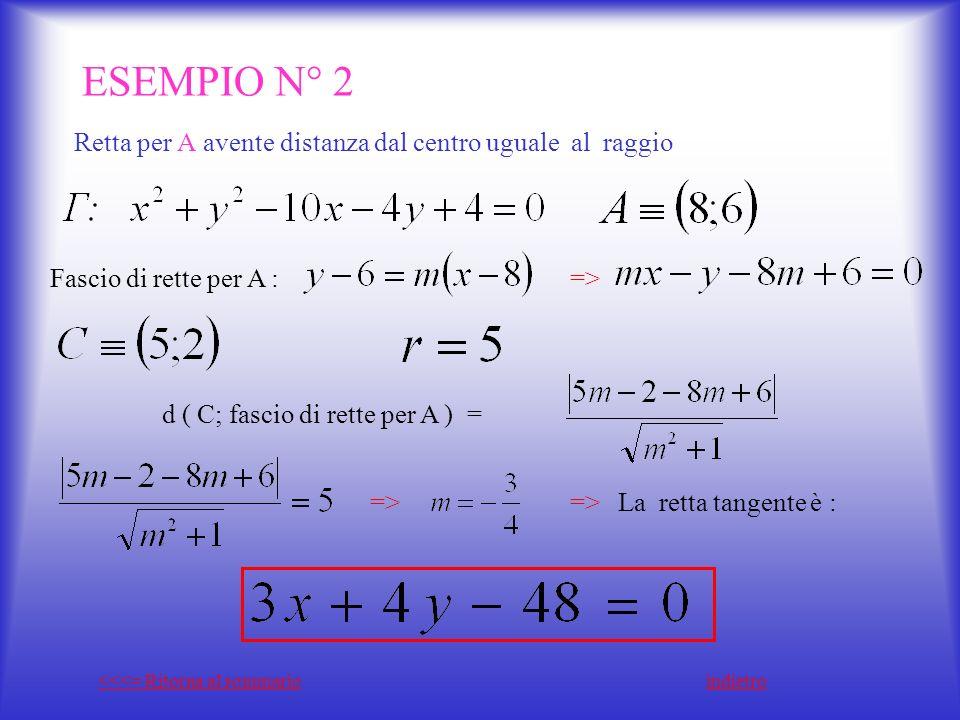 ESEMPIO N° 1 Retta per A perpendicolare alla retta AC dove C è il centro della circonferenza indietro <<<= Ritorna al sommario Coefficiente angolare d