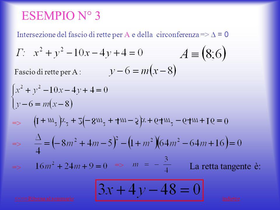ESEMPIO N° 2 Retta per A avente distanza dal centro uguale al raggio indietro<<<= Ritorna al sommario Fascio di rette per A :=> d ( C; fascio di rette