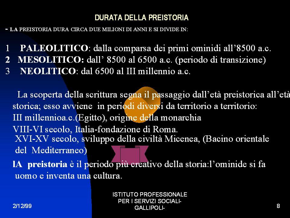 11/12/2002 PROGETTO DOCENTE LA PREISTORIA DURA CIRCA DUE-TRE MILIONI DI ANNI E SI DIVIDE IN: 1) PALEOLITICO 2) MESOLITICO 3) NEOLITICOPREISTORIA