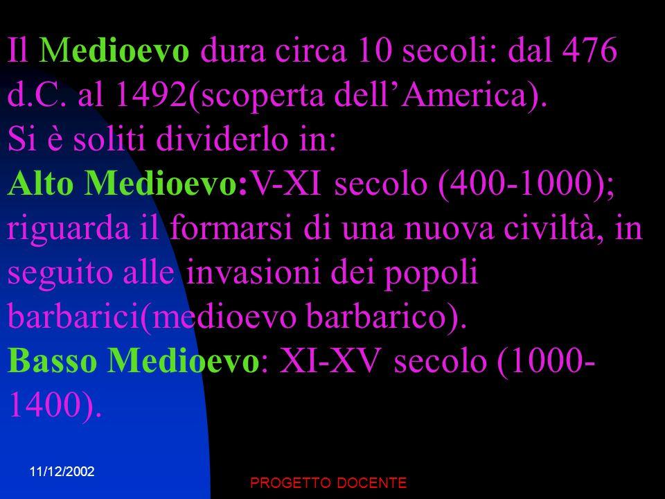11/12/2002 PROGETTO DOCENTE ALTO MEDIOEVO BASSO MEDIOEVO IL MEDIOEVO DURA CIRCA 10 SECOLI E SI E SOLITI DIVIDERLO IN:MEDIOEVO