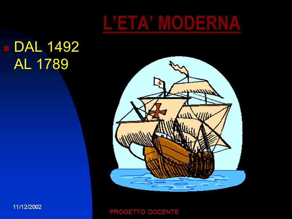 11/12/2002 PROGETTO DOCENTE Il Medioevo dura circa 10 secoli: dal 476 d.C. al 1492(scoperta dellAmerica). Si è soliti dividerlo in: Alto Medioevo:V-XI