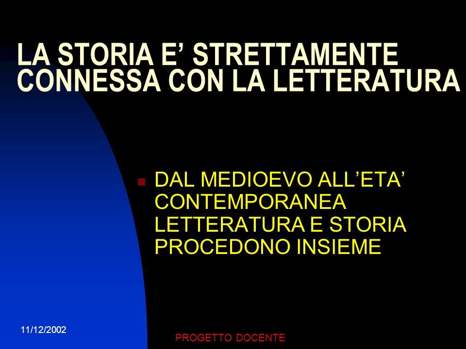 11/12/2002 PROGETTO DOCENTE ATTRAVERSO LO STUDIO DEL PASSATO CONOSCERE IL PRESENTE Conclusione