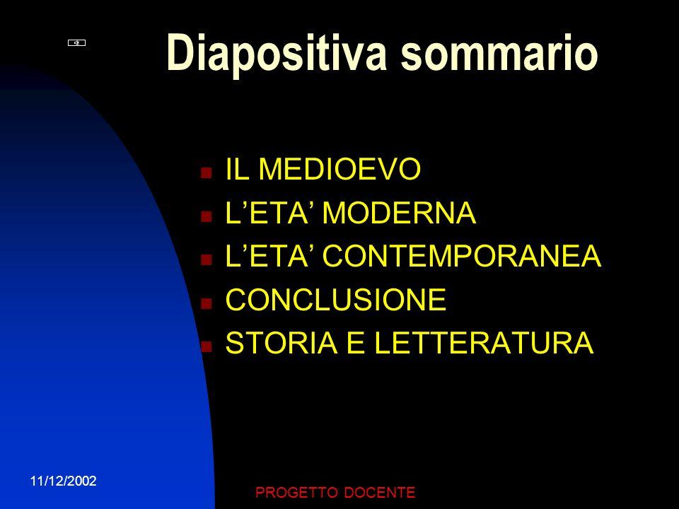 11/12/2002 PROGETTO DOCENTE Diapositiva sommario PERIODIZZAZIONE DELLA STORIA INTRODUZIONE ARGOMENTI DELLA PRESENTAZIONE LA PREISTORIA LANTICHITA