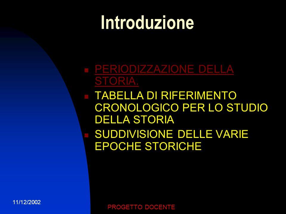 11/12/20026 PERIODIZZAZIONE DELLA STORIA A CURA DEL PROF.ANTONIO FERRANTE