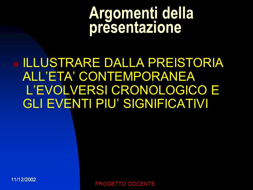 11/12/2002 PROGETTO DOCENTE Introduzione PERIODIZZAZIONE DELLA STORIA. PERIODIZZAZIONE DELLA STORIA. TABELLA DI RIFERIMENTO CRONOLOGICO PER LO STUDIO