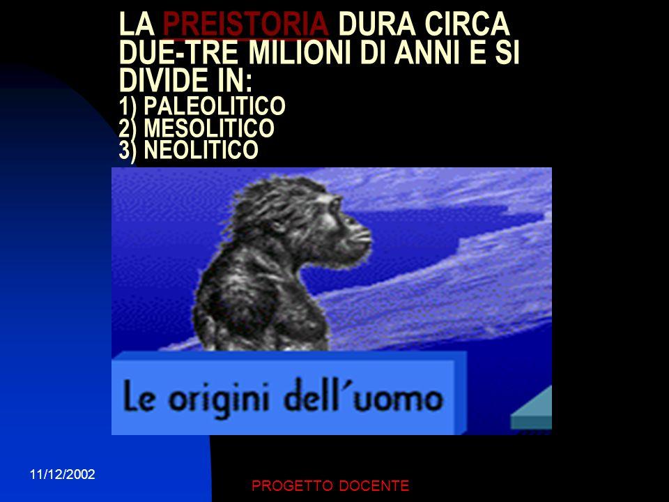 11/12/2002 PROGETTO DOCENTE Argomenti della presentazione ILLUSTRARE DALLA PREISTORIA ALLETA CONTEMPORANEA LEVOLVERSI CRONOLOGICO E GLI EVENTI PIU SIG