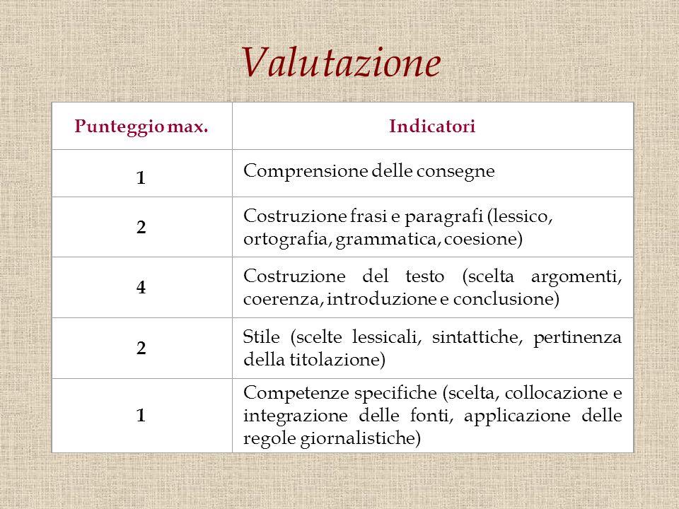 Verifiche 1.1. abilità di comprensione: · interpretare · estrapolare dati/concetti · selezionare dati/concetti utili 2. organizzazione pre-testuale: ·