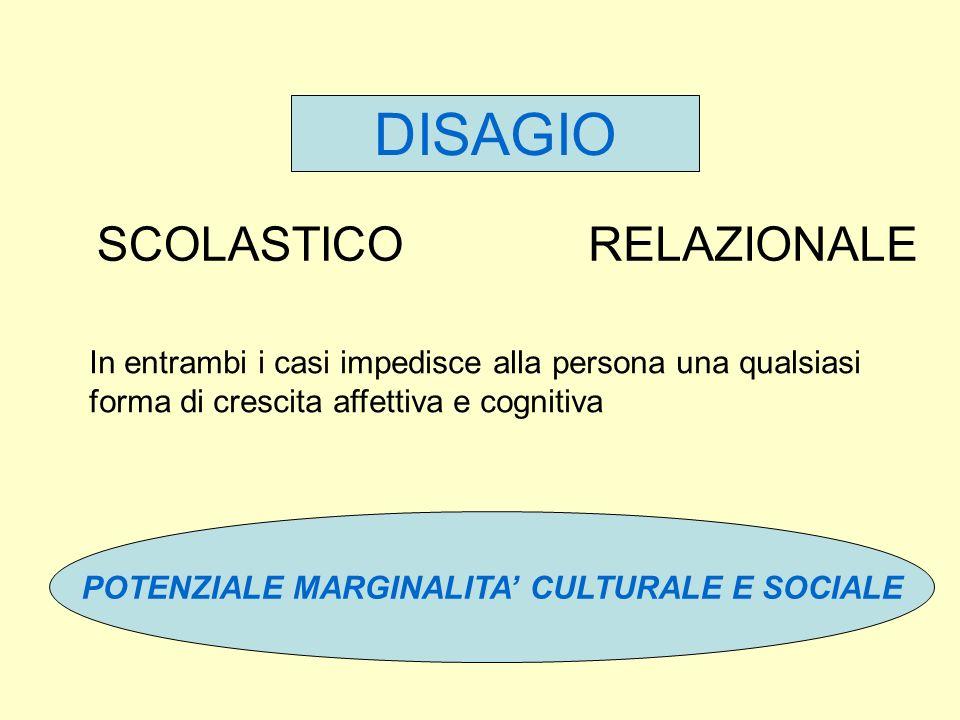 SCOLASTICORELAZIONALE In entrambi i casi impedisce alla persona una qualsiasi forma di crescita affettiva e cognitiva POTENZIALE MARGINALITA CULTURALE E SOCIALE DISAGIO