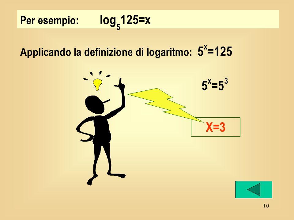 9 Per esempio: log x 81=4 Applicando la definizione di logaritmo: x 4 =81 X 4 =3 4 X=3