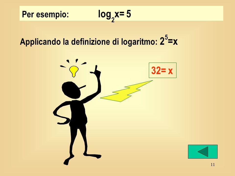 10 Per esempio: log 5 125=x Applicando la definizione di logaritmo: 5 x =125 5 x =5 3 X=3