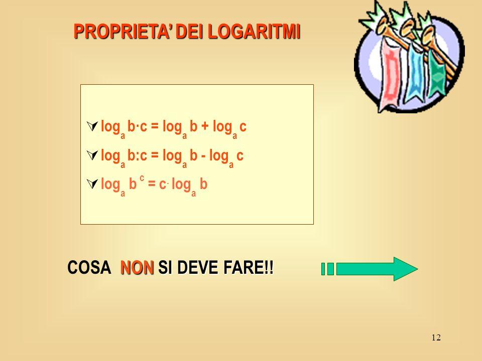 11 Per esempio: log 2 x= 5 Applicando la definizione di logaritmo: 2 5 =x 32= x