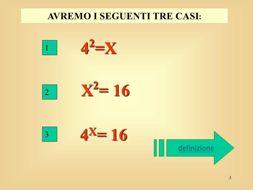 2 OSSERVA LA SEGUENTE POTENZA 4 2 = 16 IMMAGINIAMO CHE UN DATO SIA SCONOSCIUTO E LO INDICHIAMO CON LA LETTERA X.