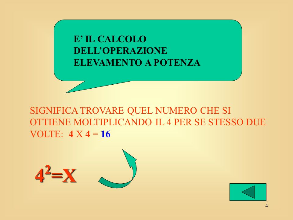 3 AVREMO I SEGUENTI TRE CASI : 4 2 =X X 2 = 16 4 X = 16 1 2 3 definizione