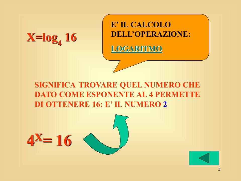 4 SIGNIFICA TROVARE QUEL NUMERO CHE SI OTTIENE MOLTIPLICANDO IL 4 PER SE STESSO DUE VOLTE: 4 X 4 = 16 E IL CALCOLO DELLOPERAZIONE ELEVAMENTO A POTENZA 4 2 =X