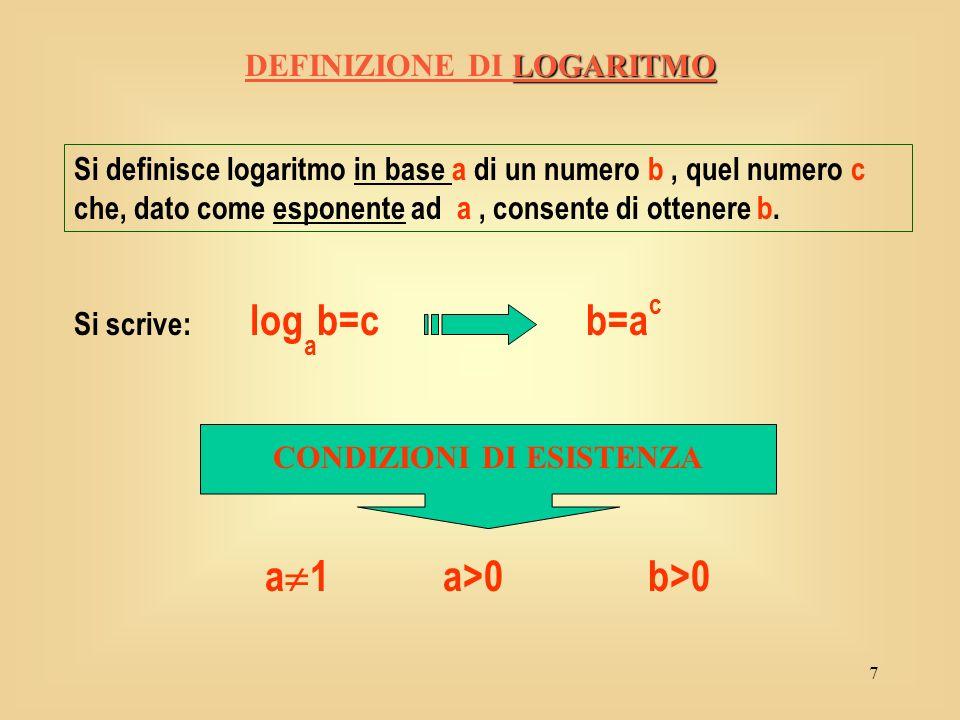 6 SIGNIFICA TROVARE QUEL NUMERO CHE ELEVATO AL QUADRATO VALE 16 E LOPERAZIONE DI ESTRAZIONE DELLA RADICE QUADRATA X 2 = 16 X= 16