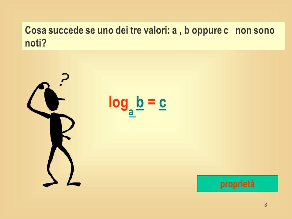 7 LOGARITMO DEFINIZIONE DI LOGARITMO Si definisce logaritmo in base a di un numero b, quel numero c che, dato come esponente ad a, consente di ottenere b.