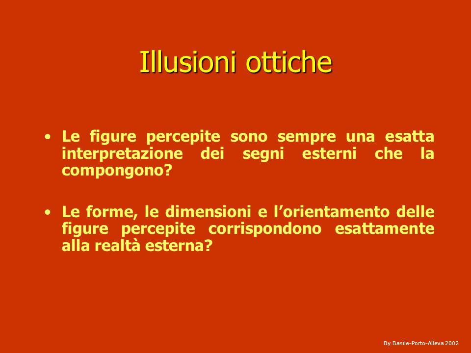 By Basile-Porto-Alleva 2002 Percezioni fluttuanti o reversibili Nella prospettiva reversibile quel che oscilla è il modo di vedere loggetto nello spaz