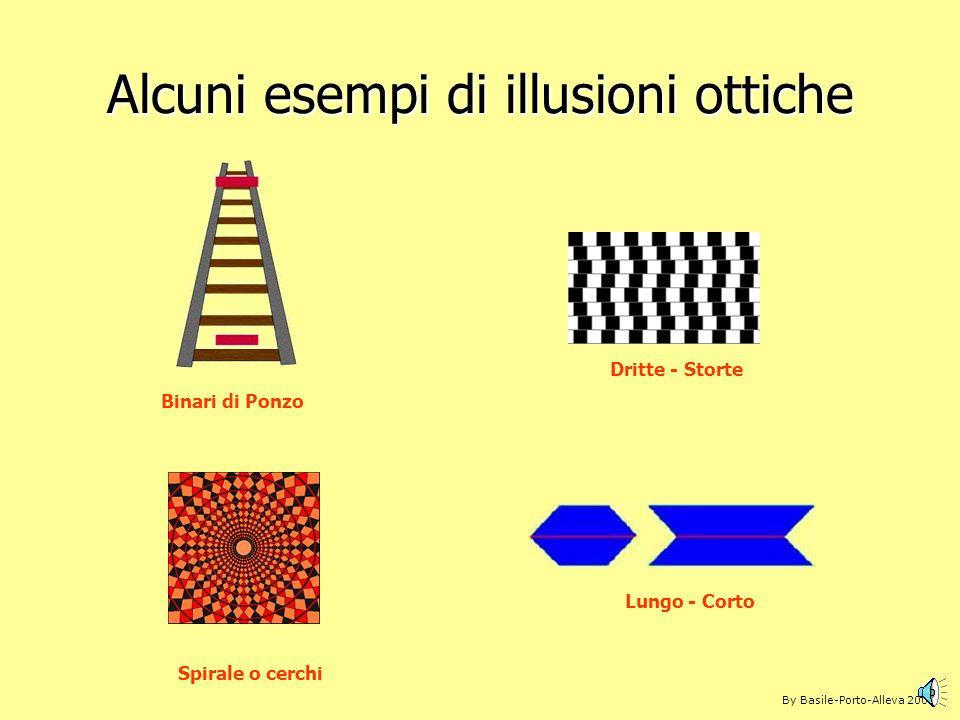 By Basile-Porto-Alleva 2002 Illusioni ottiche Le figure percepite sono sempre una esatta interpretazione dei segni esterni che la compongono? Le forme