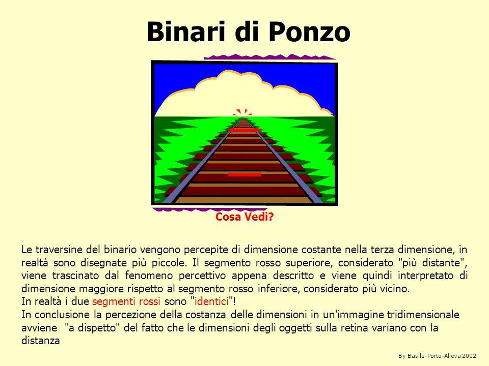 By Basile-Porto-Alleva 2002 Alcuni esempi di illusioni ottiche Binari di Ponzo Lungo - Corto Spirale o cerchi Dritte - Storte