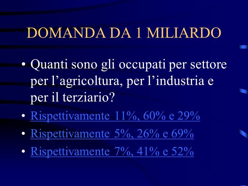 DOMANDA DA 1 MILIARDO Quanti sono gli occupati per settore per lagricoltura, per lindustria e per il terziario? Rispettivamente 11%, 60% e 29% Rispett
