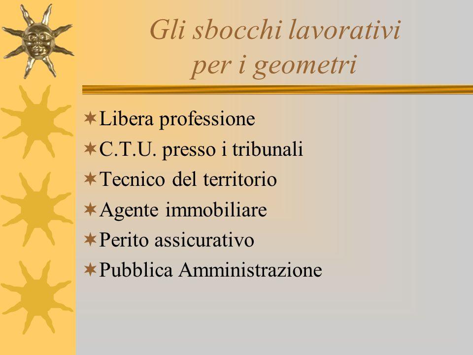 Gli sbocchi lavorativi per i geometri Libera professione C.T.U. presso i tribunali Tecnico del territorio Agente immobiliare Perito assicurativo Pubbl