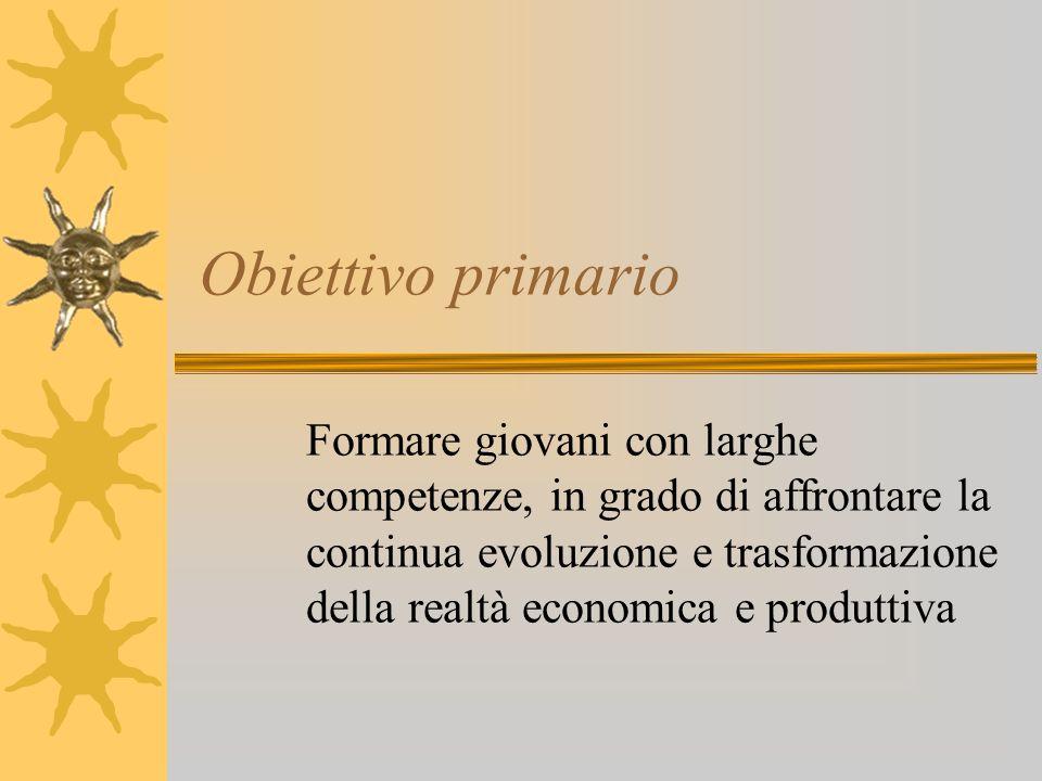 Obiettivo primario Formare giovani con larghe competenze, in grado di affrontare la continua evoluzione e trasformazione della realtà economica e prod