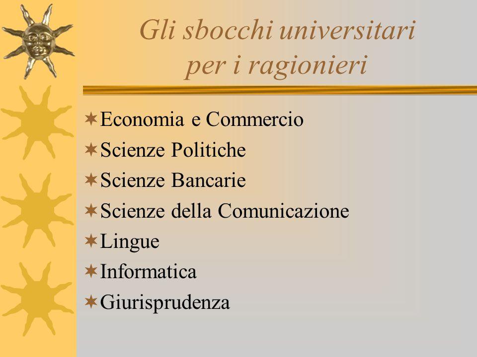 Gli sbocchi universitari per i ragionieri Economia e Commercio Scienze Politiche Scienze Bancarie Scienze della Comunicazione Lingue Informatica Giuri