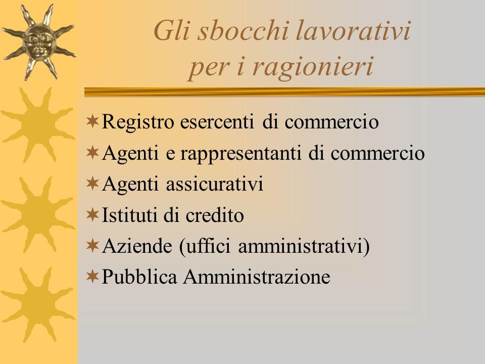 Gli sbocchi lavorativi per i ragionieri Registro esercenti di commercio Agenti e rappresentanti di commercio Agenti assicurativi Istituti di credito A